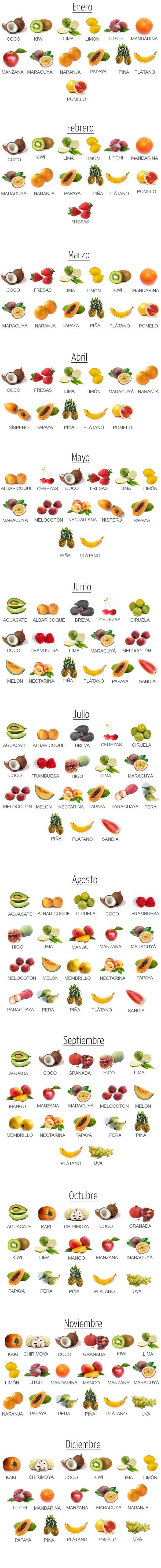 西班牙水果日历,西班牙水果单词,每月份出什么水果