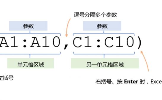 Excel实战 – 函数(公式)